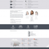 Das Maklerteam, Wüstenrot Immobilien Landsberg Website